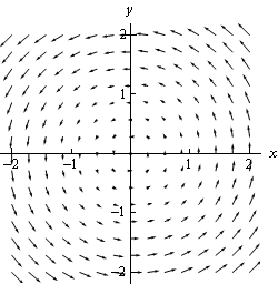 Calculus III - Vector Fields