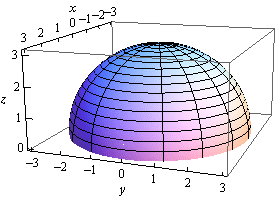 Calculus Iii Surface Integrals Of Vector Fields Paul's notes are fully complete and the best thing about paul's online math notes is that he does not skip steps. surface integrals of vector fields