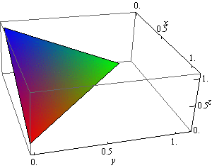 Calculus Iii Surface Integrals With positive normal determined by the right. calculus iii surface integrals